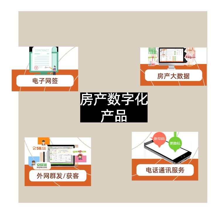 房产数字化产品,各类房源采集